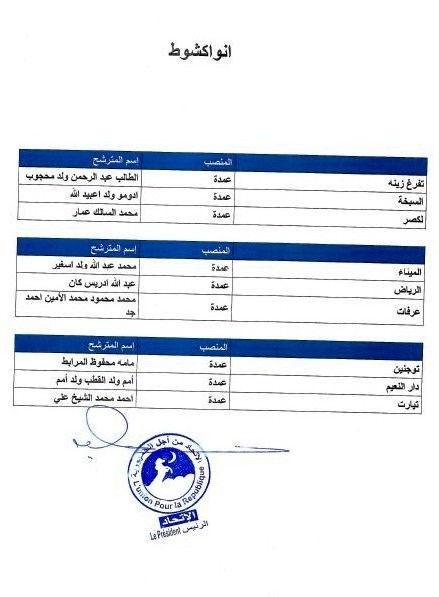 مرشحو الحزب الحاكم لبلديات نواكشوط، وقد أبقاهم دون أي تغيير