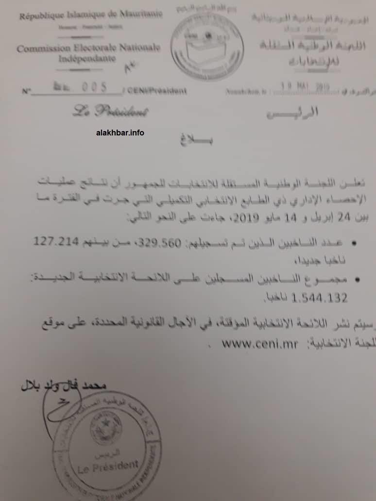 البلاغ الصادر عن اللجنة المستقلة للانتخابات