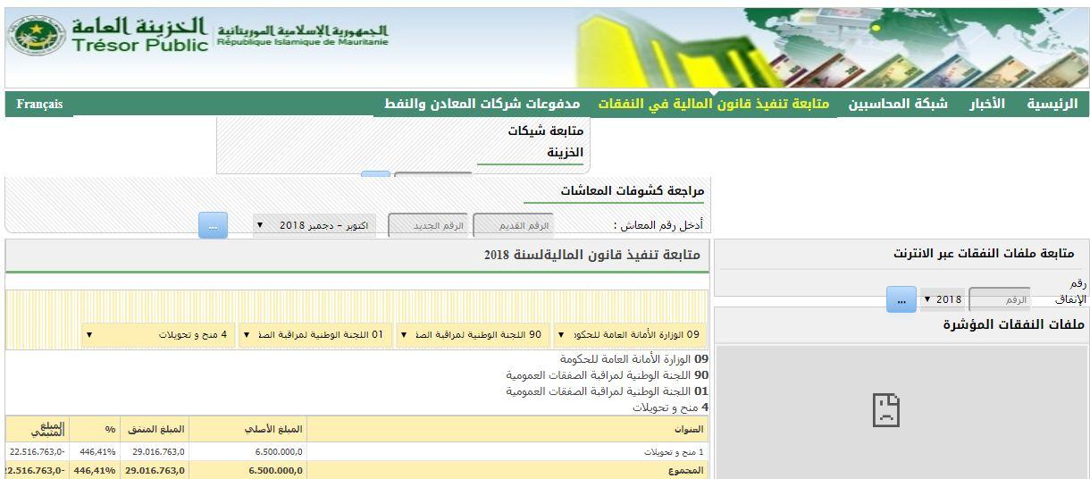 إنفاق لجنة مراقبة الصفقات العمومية من موقع الخزينة العامة بموريتانيا