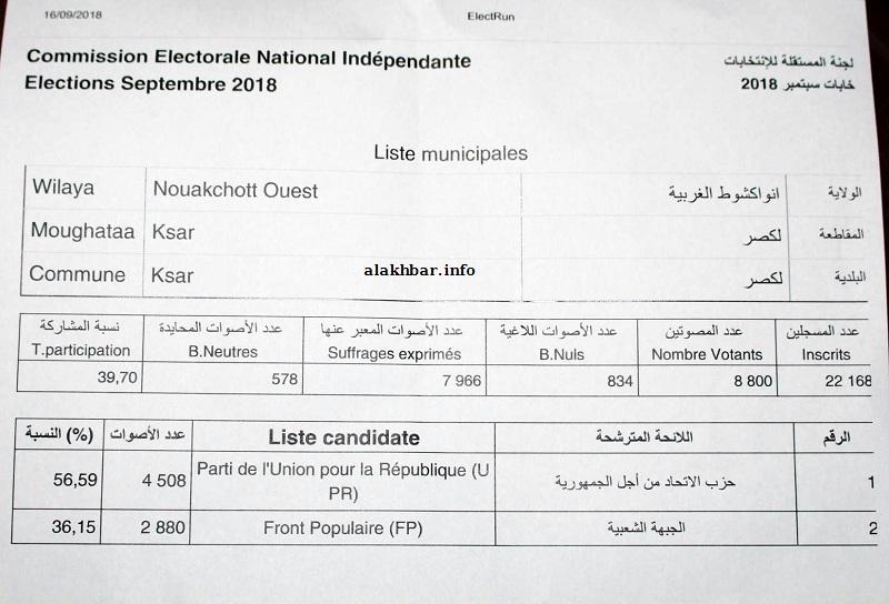 المحضر الرسمي لبلدية لكصر بولاية نواكشوط الغربية