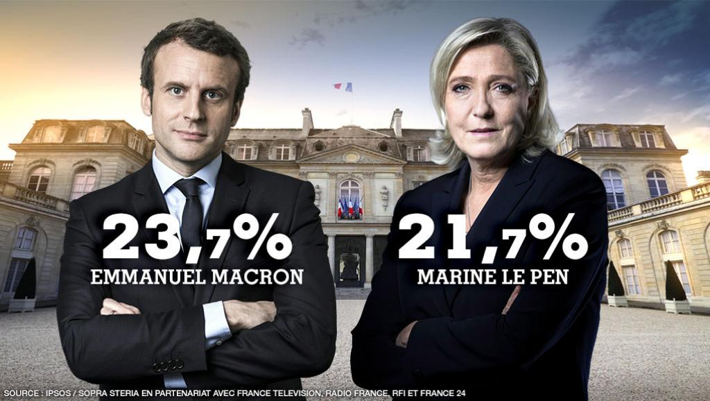 إيمانويل ماكرون، ومارين لوبان المتنافسان في الجولة الثانية من الانتخابات الرئاسية الفرنسية.