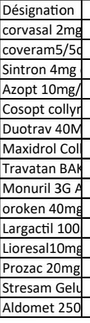 قائمة الأدوية التي أعلن المركز توفرها في صيدليته المركزية
