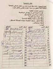 توقيعات النواب المطالبين بتشكيل لجنة التحقيق