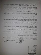 يحدد المرسوم الرئاسي الفترة ما بين 16 إبريل و08 مايو لاستلام ملفات الترشح ـ (الأخبار)