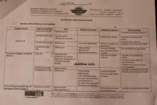 واجهة تقرير يشخص وضعية الأمن بمطار نواكشوط الدولي/ أم التونسي، ويشير إلى تعطل بعض الأجهزة ـ (الأخبار)