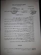 المرسوم الرئاسي الصادر عن الرئيس اليوم باستدعاء هيئة الناخبين