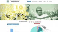 واجهة الموقع الذي أطلق مدونو كوناكري، تحمل ملصقا بالفترة المتبقية للرئيس ٱلفا كوندي.